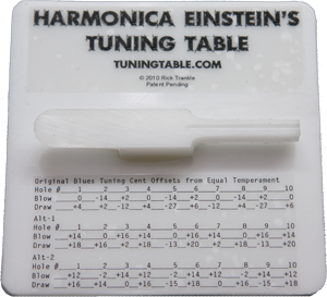 Tuning Table
